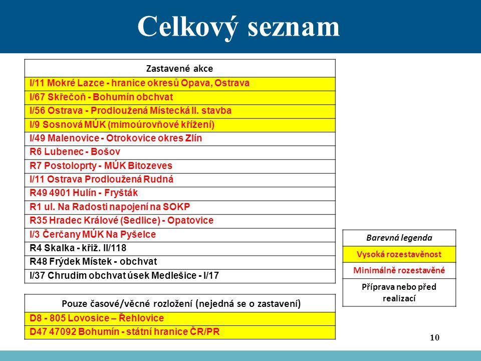 Celkový seznam 10 Zastavené akce I/11 Mokré Lazce - hranice okresů Opava, Ostrava I/67 Skřečoň - Bohumín obchvat I/56 Ostrava - Prodloužená Místecká II.