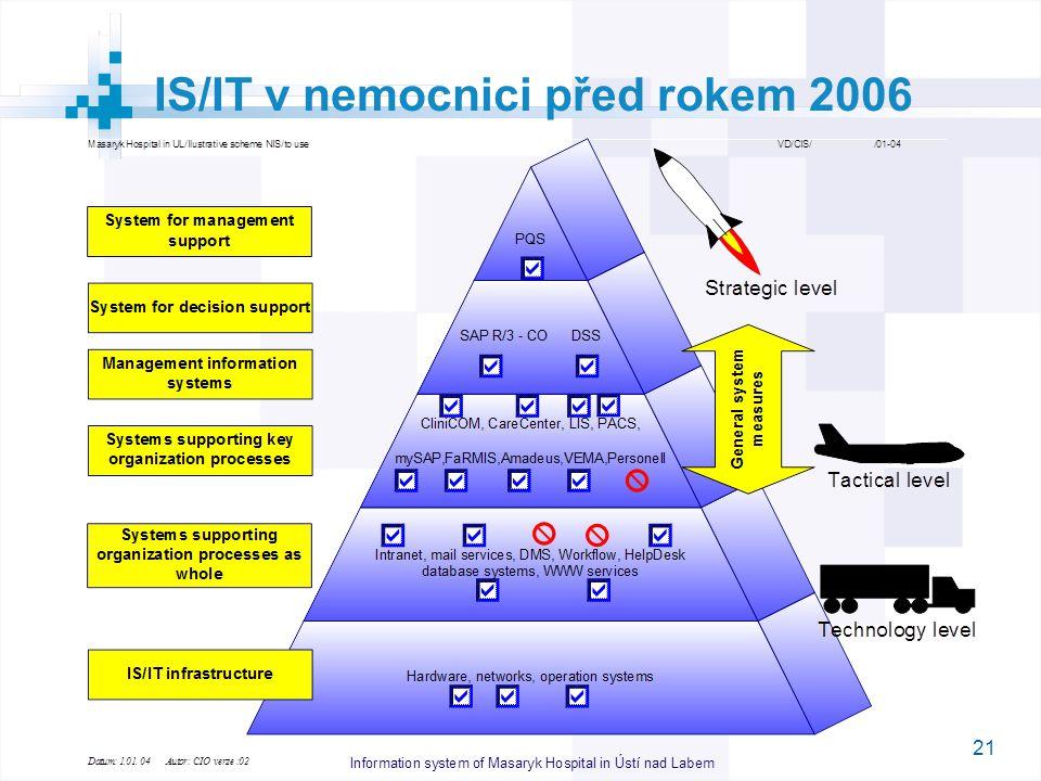 21 IS/IT v nemocnici před rokem 2006