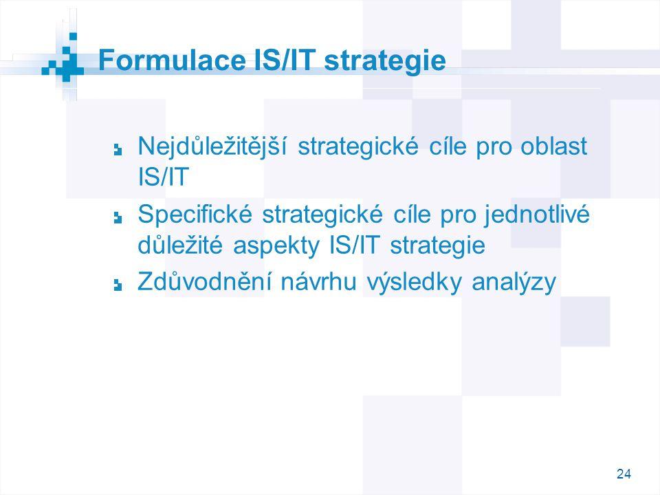 24 Nejdůležitější strategické cíle pro oblast IS/IT Specifické strategické cíle pro jednotlivé důležité aspekty IS/IT strategie Zdůvodnění návrhu výsl