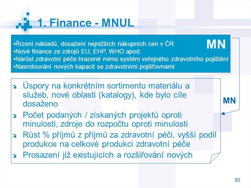 30 1. Finance - MNUL Úspory na konkrétním sortimentu materiálu a služeb, nové oblasti (katalogy), kde bylo cíle dosaženo Počet podaných / získaných pr