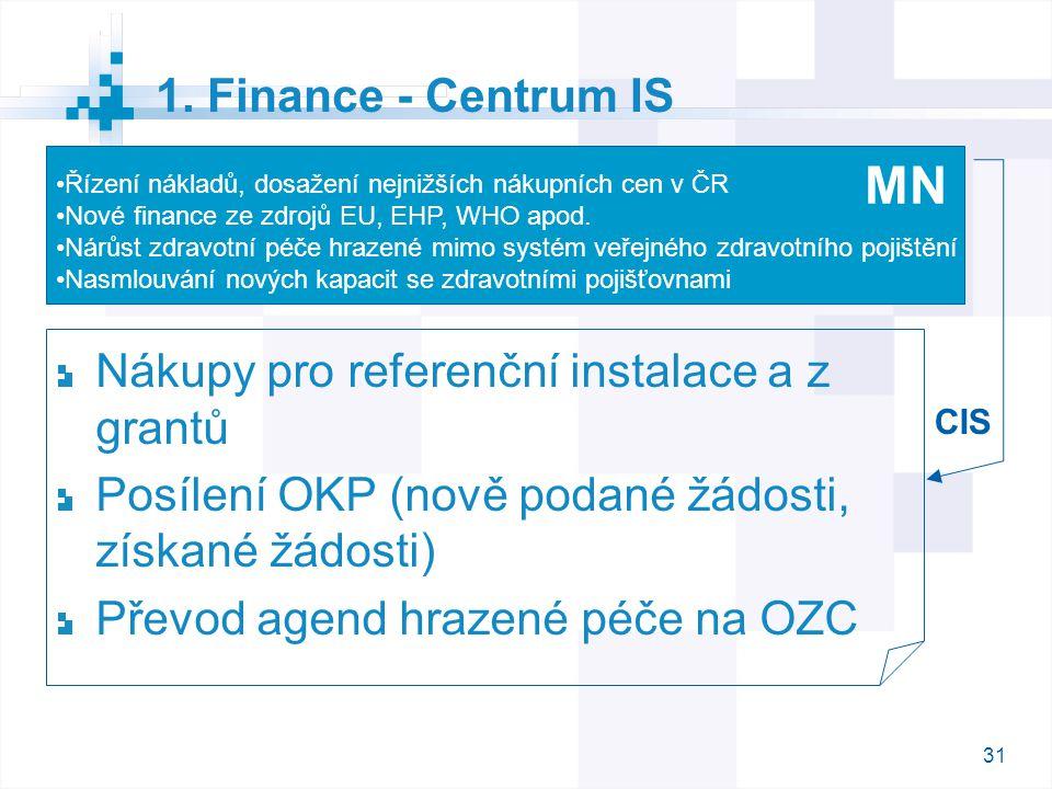31 1. Finance - Centrum IS Nákupy pro referenční instalace a z grantů Posílení OKP (nově podané žádosti, získané žádosti) Převod agend hrazené péče na