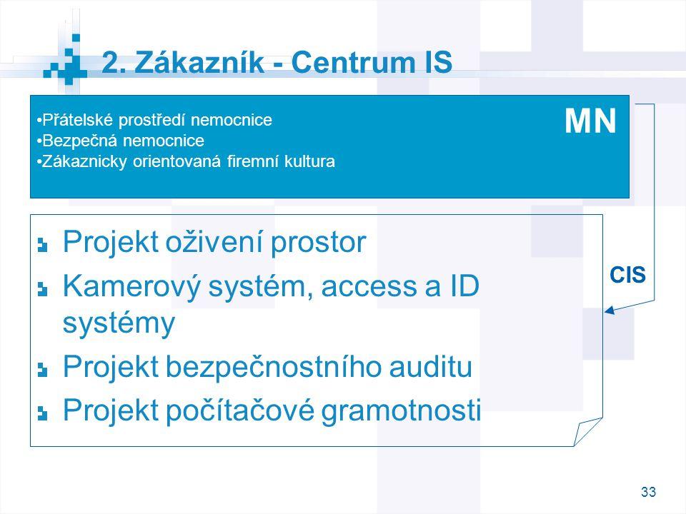 33 2. Zákazník - Centrum IS Projekt oživení prostor Kamerový systém, access a ID systémy Projekt bezpečnostního auditu Projekt počítačové gramotnosti