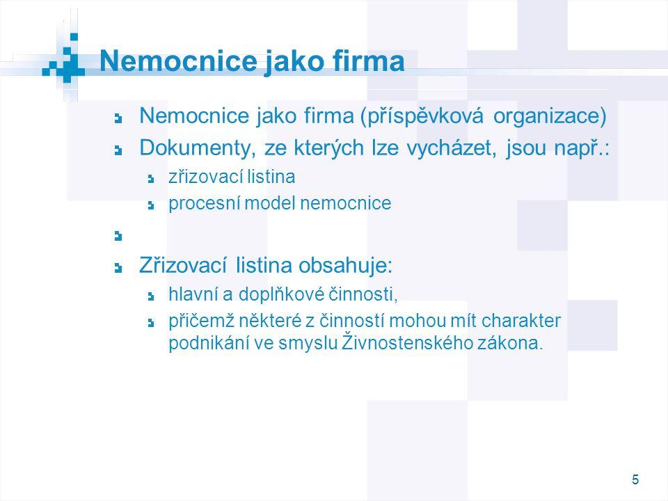 6 Příklad hlavních činností (činnosti, za jejichž účelem byla zřízena): poskytování léčebně preventivní péče v různých oborech lékárna sterilizace klinické studie lékařská knihovna semináře Nemocnice jako firma