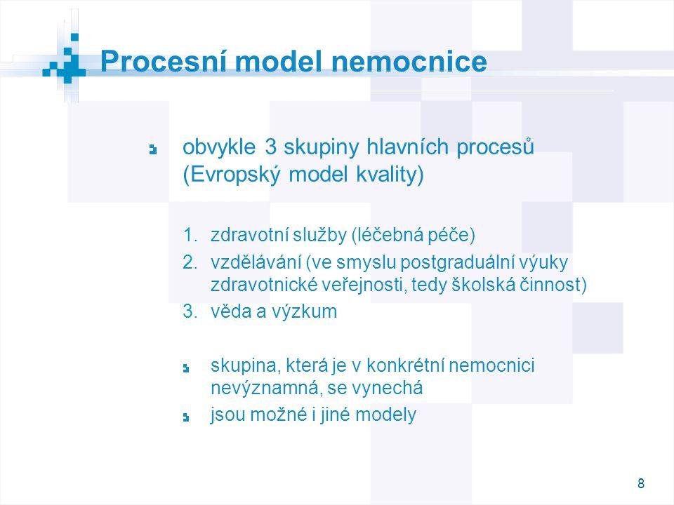 8 obvykle 3 skupiny hlavních procesů (Evropský model kvality)  zdravotní služby (léčebná péče)  vzdělávání (ve smyslu postgraduální výuky zdravotn