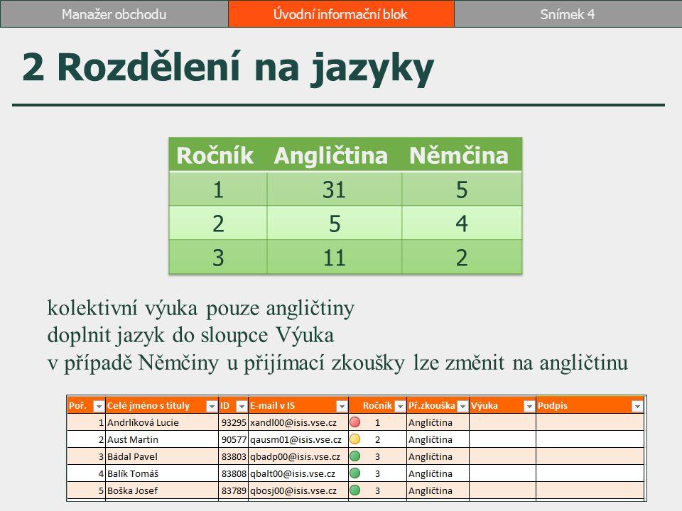 2 Rozdělení na jazyky Úvodní informační blokSnímek 4Manažer obchodu kolektivní výuka pouze angličtiny doplnit jazyk do sloupce Výuka v případě Němčiny