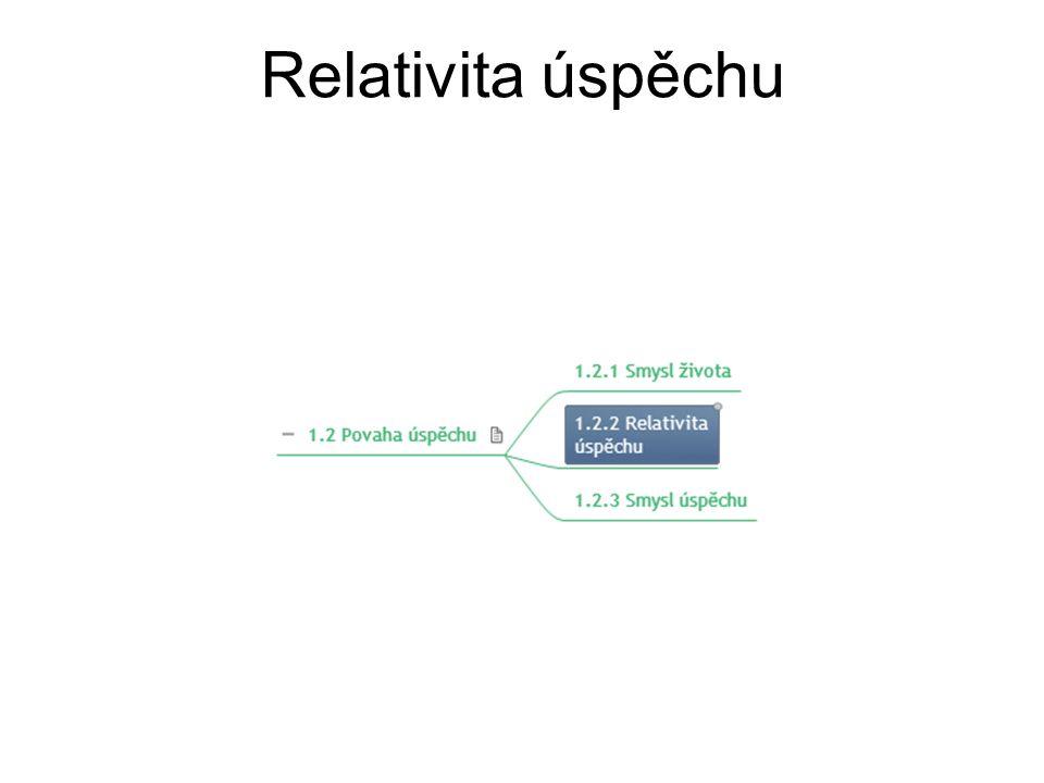 Relativita úspěchu