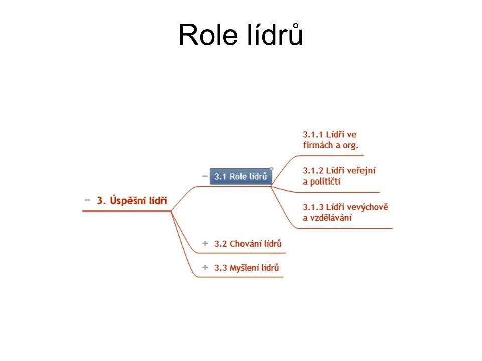 Role lídrů