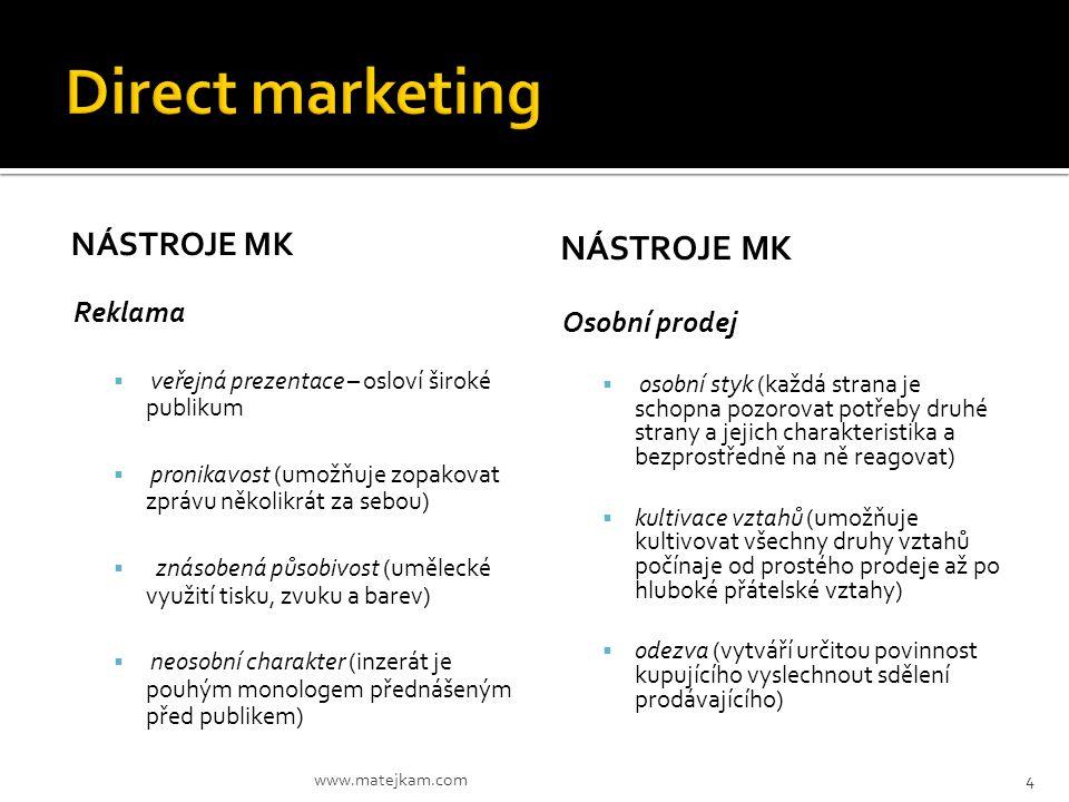 NÁSTROJE MK Podpora prodeje  přitahuje pozornost spotřebitele  je motivem k rychlé koupi  pro zákazníka představuje  ústupek ze strany prodejce nebo výrobce a je zdrojem spotřebitelovi výhody NÁSTROJE MK Přímý marketing  adresný (určen určité osobě)  zákaznicky orientovaný (formulováno tak, aby bylo pro příjemce přitažlivé)  aktuální (odráží nejnovější stav věcí)  interaktivní (sdělení rychle modifikována v závislosti na odezvě respondenta) www.matejkam.com5