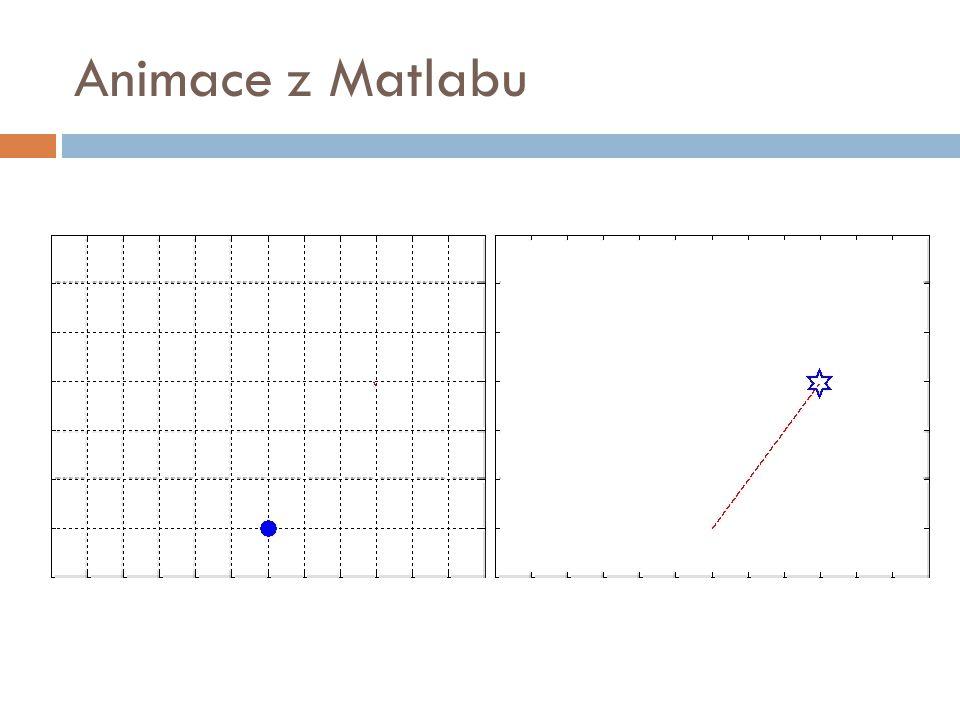Animace z Matlabu