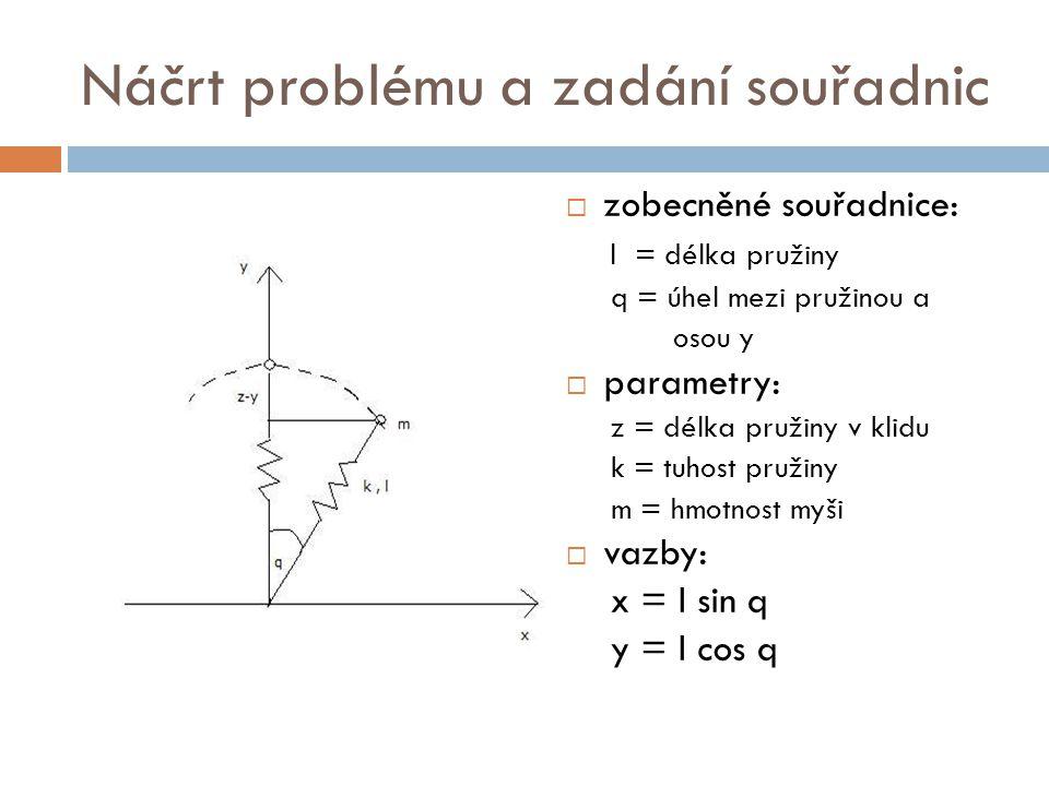 Náčrt problému a zadání souřadnic  zobecněné souřadnice: l = délka pružiny q = úhel mezi pružinou a osou y  parametry: z = délka pružiny v klidu k = tuhost pružiny m = hmotnost myši  vazby: x = l sin q y = l cos q