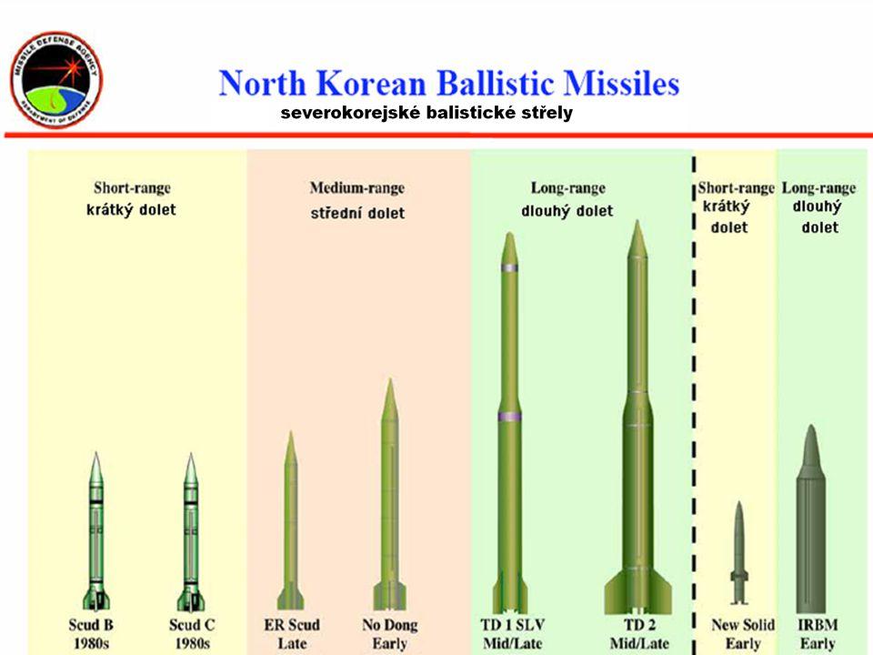 Aktuální hodnocení Protiraketová technologie, kterou Spojené státy rozmístily na Aljašce a v Kalifornii a kterou chtějí rozmístit ve Východní Evropě, v reálných operačních podmínkách neprokázala schopnost ubránit Evropu nebo Asii, ba dokonce ani samotné Spojené státy, před íránským nebo severokorejským útokem.