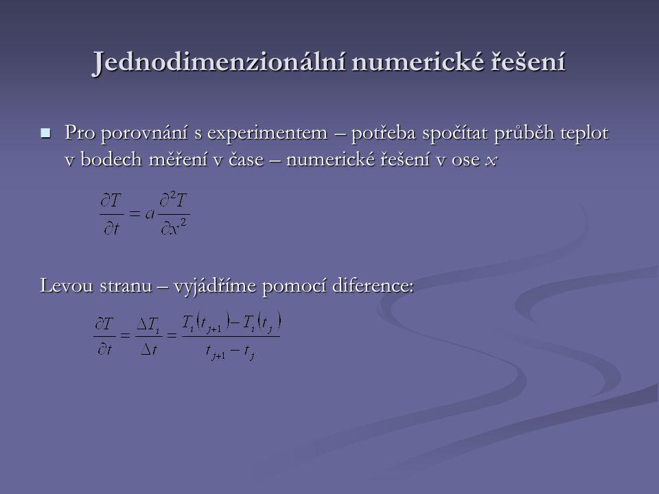 Jednodimenzionální numerické řešení Pro porovnání s experimentem – potřeba spočítat průběh teplot v bodech měření v čase – numerické řešení v ose x Pr