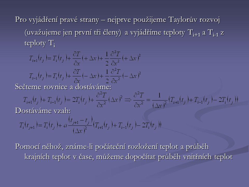 Pro vyjádření pravé strany – nejprve použijeme Taylorův rozvoj (uvažujeme jen první tři členy) a vyjádříme teploty T i+1 a T i-1 z teploty T i Sečteme