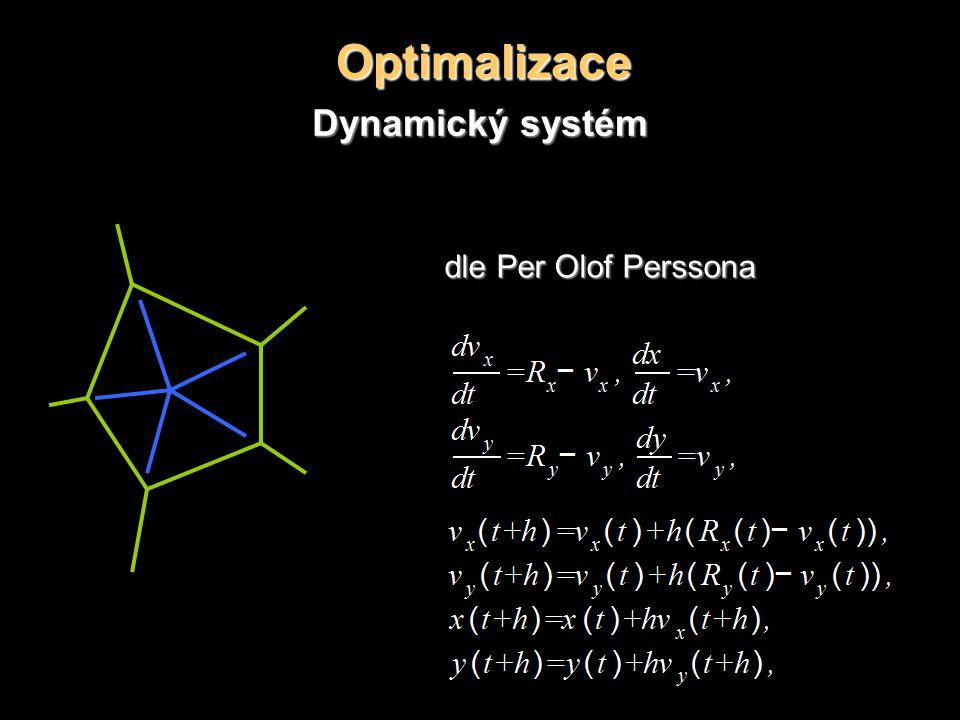 Optimalizace Dynamický systém dle Per Olof Perssona