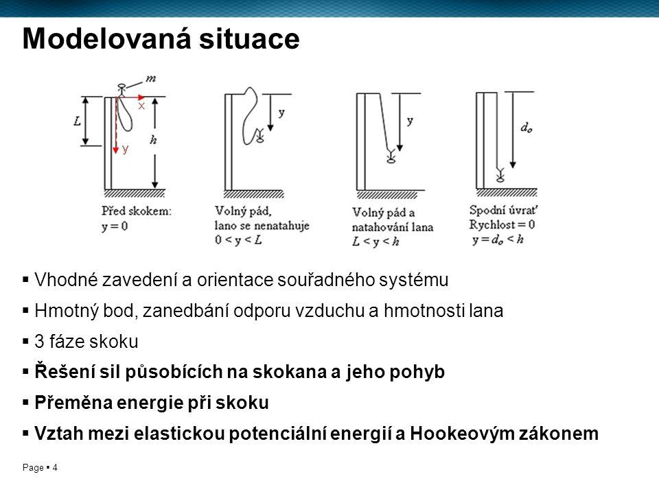 Page  4 Modelovaná situace  Vhodné zavedení a orientace souřadného systému  Hmotný bod, zanedbání odporu vzduchu a hmotnosti lana  3 fáze skoku  Řešení sil působících na skokana a jeho pohyb  Přeměna energie při skoku  Vztah mezi elastickou potenciální energií a Hookeovým zákonem