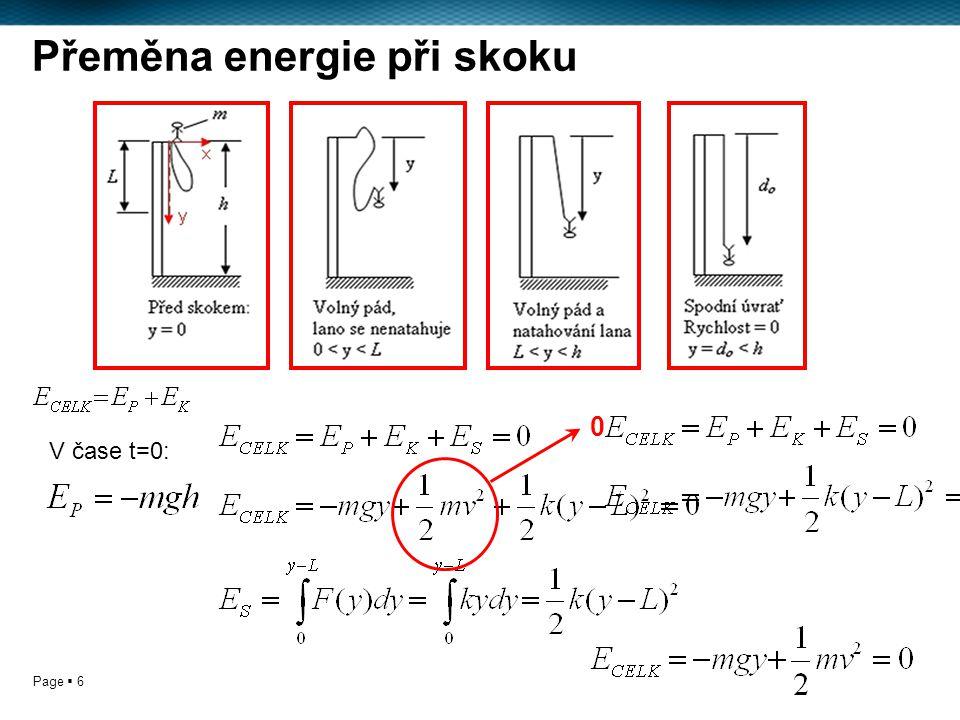 Page  6 Přeměna energie při skoku V čase t=0: 0