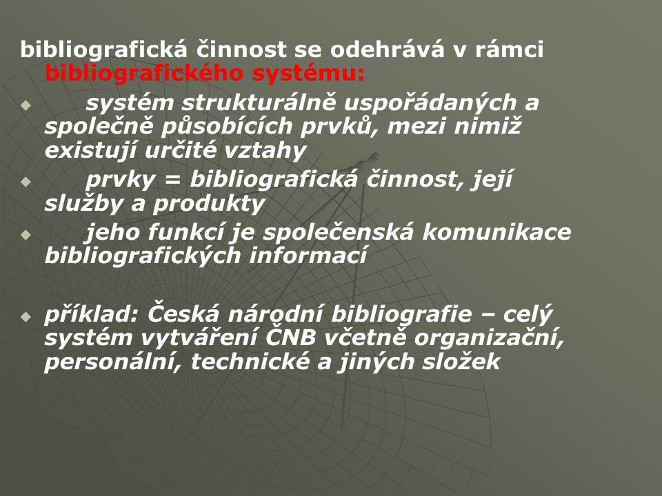 bibliografická činnost se odehrává v rámci bibliografického systému:   systém strukturálně uspořádaných a společně působících prvků, mezi nimiž existují určité vztahy   prvky = bibliografická činnost, její služby a produkty   jeho funkcí je společenská komunikace bibliografických informací   příklad: Česká národní bibliografie – celý systém vytváření ČNB včetně organizační, personální, technické a jiných složek