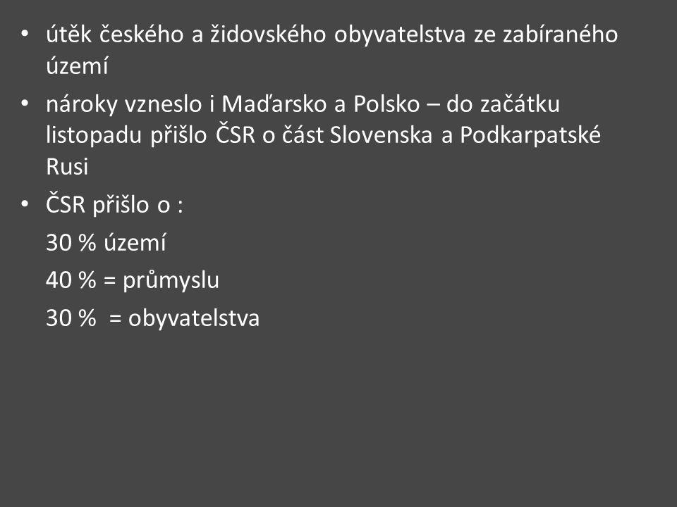 útěk českého a židovského obyvatelstva ze zabíraného území nároky vzneslo i Maďarsko a Polsko – do začátku listopadu přišlo ČSR o část Slovenska a Pod