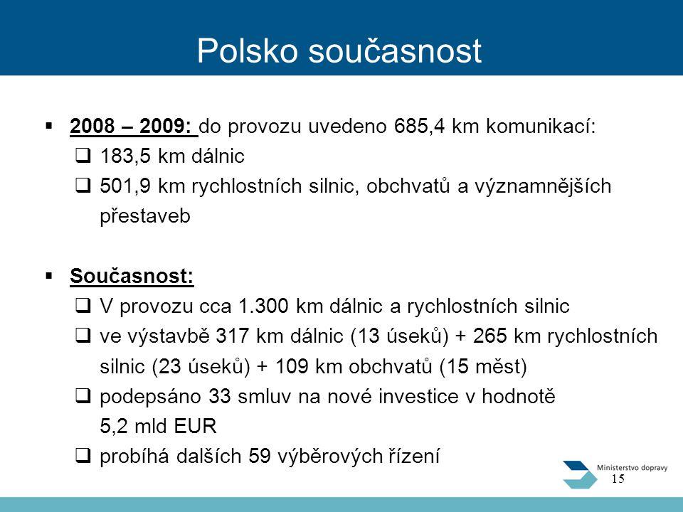 Polsko současnost  2008 – 2009: do provozu uvedeno 685,4 km komunikací:  183,5 km dálnic  501,9 km rychlostních silnic, obchvatů a významnějších přestaveb  Současnost:  V provozu cca 1.300 km dálnic a rychlostních silnic  ve výstavbě 317 km dálnic (13 úseků) + 265 km rychlostních silnic (23 úseků) + 109 km obchvatů (15 měst)  podepsáno 33 smluv na nové investice v hodnotě 5,2 mld EUR  probíhá dalších 59 výběrových řízení 15