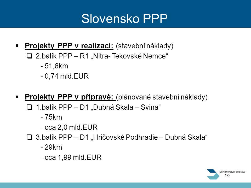 """Slovensko PPP  Projekty PPP v realizaci: (stavební náklady)  2.balík PPP – R1 """"Nitra- Tekovské Nemce - 51,6km - 0,74 mld.EUR  Projekty PPP v přípravě: (plánované stavební náklady)  1.balík PPP – D1 """"Dubná Skala – Svina - 75km - cca 2,0 mld.EUR  3.balík PPP – D1 """"Hričovské Podhradie – Dubná Skala - 29km - cca 1,99 mld.EUR 19"""