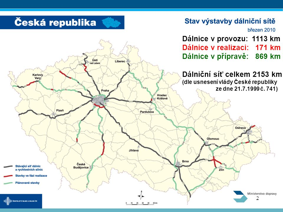 Dálnice v provozu: 1113 km Dálnice v realizaci: 171 km Dálnice v přípravě: 869 km Dálniční síť celkem 2153 km (dle usnesení vlády České republiky ze dne 21.7.1999 č.