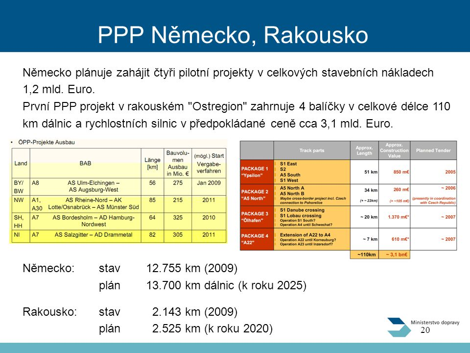 PPP Německo, Rakousko Německo plánuje zahájit čtyři pilotní projekty v celkových stavebních nákladech 1,2 mld. Euro. První PPP projekt v rakouském