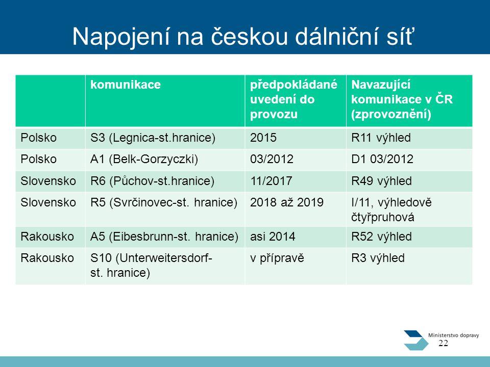 Napojení na českou dálniční síť komunikacepředpokládané uvedení do provozu Navazující komunikace v ČR (zprovoznění) PolskoS3 (Legnica-st.hranice)2015R