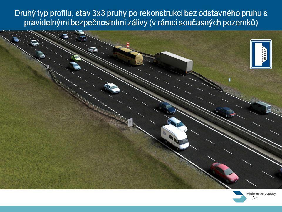Druhý typ profilu, stav 3x3 pruhy po rekonstrukci bez odstavného pruhu s pravidelnými bezpečnostními zálivy (v rámci současných pozemků) 34