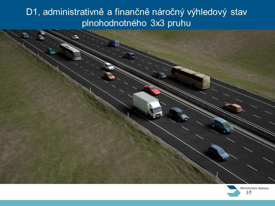 D1, administrativně a finančně náročný výhledový stav plnohodnotného 3x3 pruhu 35