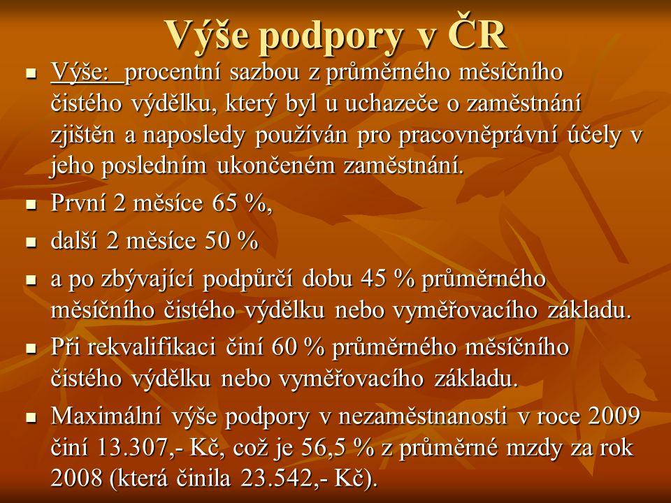 Výše podpory v ČR Výše: procentní sazbou z průměrného měsíčního čistého výdělku, který byl u uchazeče o zaměstnání zjištěn a naposledy používán pro pracovněprávní účely v jeho posledním ukončeném zaměstnání.