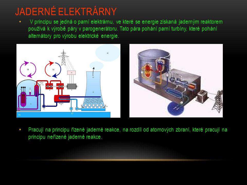 JADERNÉ ELEKTRÁRNY V principu se jedná o parní elektrárnu, ve které se energie získaná jaderným reaktorem používá k výrobě páry v parogenerátoru. Tato