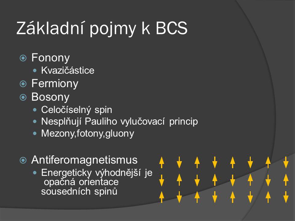 Základní pojmy k BCS  Fonony Kvazičástice  Fermiony  Bosony Celočíselný spin Nesplňují Pauliho vylučovací princip Mezony,fotony,gluony  Antiferoma