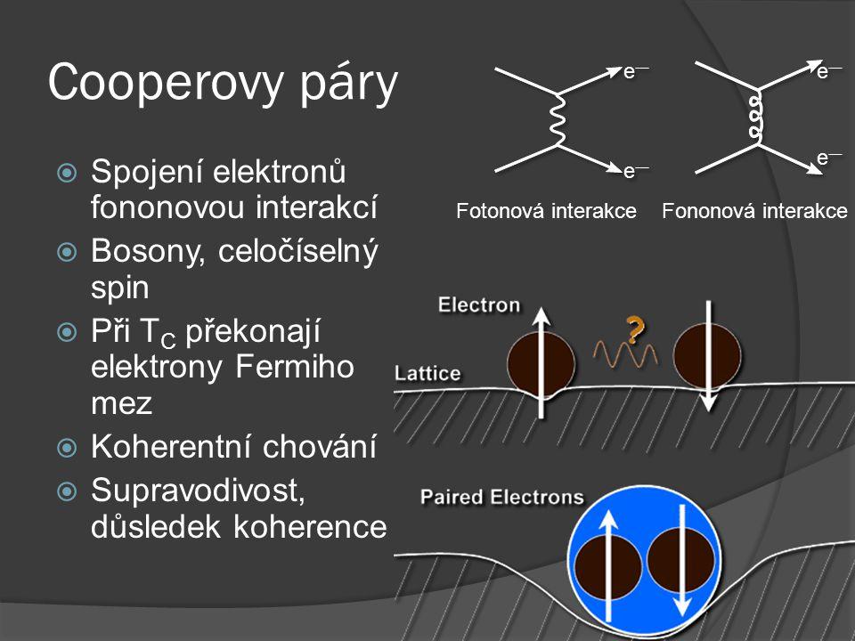 Cooperovy páry Fotonová interakce Fononová interakce  Spojení elektronů fononovou interakcí  Bosony, celočíselný spin  Při T C překonají elektrony