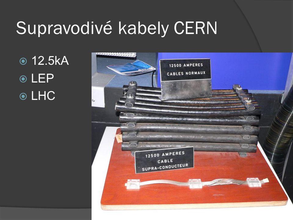 Vysokoteplotní supravodiče HTS  Objev roku 1986  Nevodivé keramiky s šupinkovitou strukturou  Nosiče náboje jsou opět Cooperovy páry  Vážou se na jiném principu  Výhody Chladí se dusíkem  Nevýhody Nelze z nich vyrábět cívky Omezené možnosti využití Vysokoteplotní supravodiče La 2-x Ba x CuO 4 (x=0,15) 35 YBa 2 Cu 3 O 7 93 YBa 2 Cu 3 F 2 O y 155