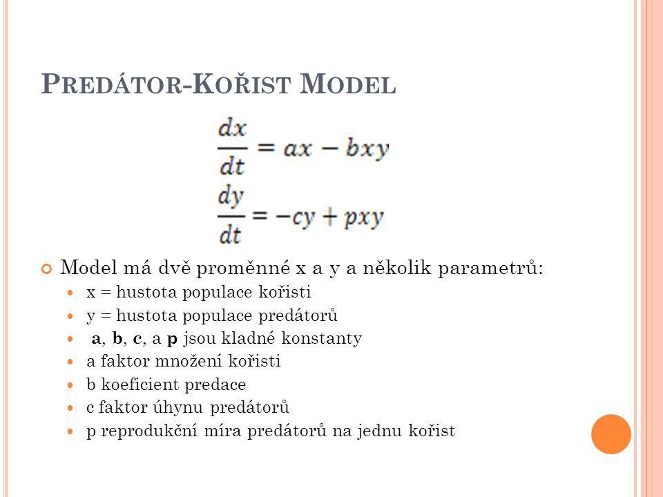 P REDÁTOR -K OŘIST M ODEL Model má dvě proměnné x a y a několik parametrů: x = hustota populace kořisti y = hustota populace predátorů a, b, c, a p jsou kladné konstanty a faktor množení kořisti b koeficient predace c faktor úhynu predátorů p reprodukční míra predátorů na jednu kořist