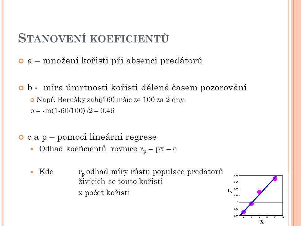 Ř EŠENÍ DIFERENCIÁLNÍCH ROVNIC Analytické řešení Numerické řešení - jednodušší a více univerzální (někdy problémy s konvergencí) Eulerova metoda – Excel Ode23 – Matlab Simulink