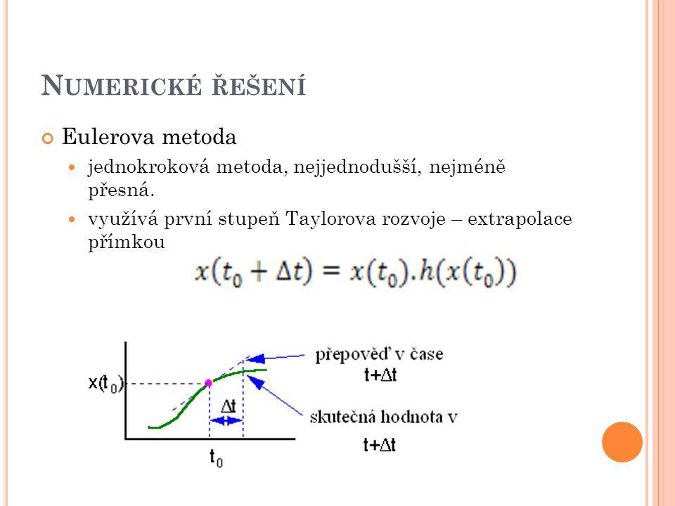 N UMERICKÉ ŘEŠENÍ Eulerova metoda jednokroková metoda, nejjednodušší, nejméně přesná.
