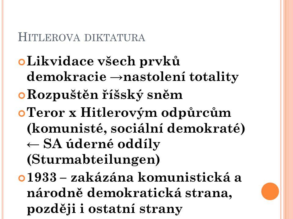 H ITLEROVA DIKTATURA Likvidace všech prvků demokracie →nastolení totality Rozpuštěn říšský sněm Teror x Hitlerovým odpůrcům (komunisté, sociální demok