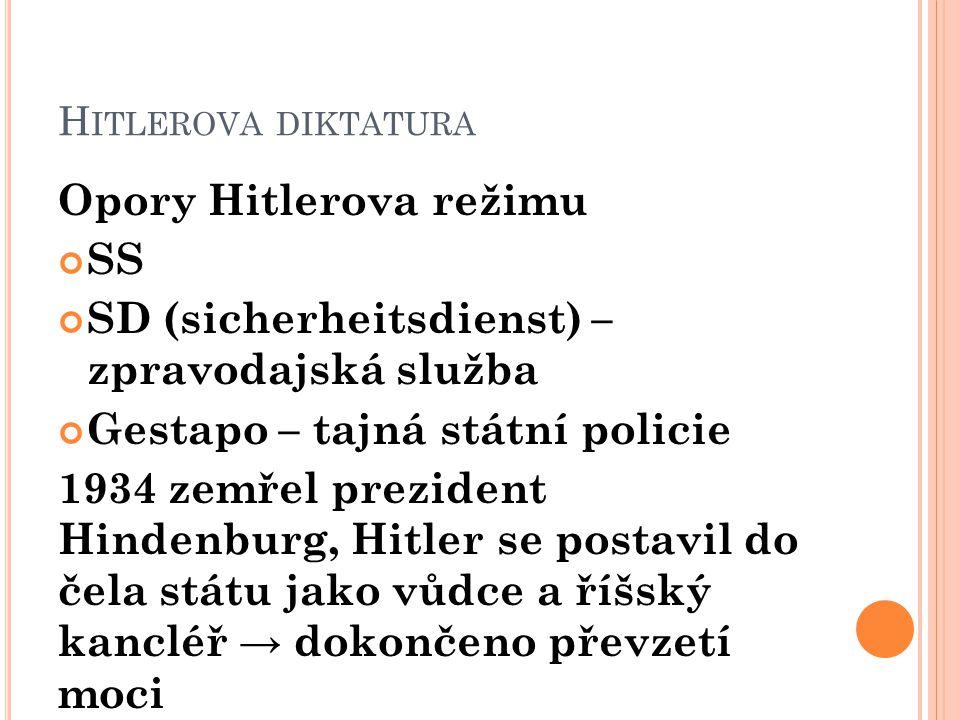 H ITLEROVA DIKTATURA Opory Hitlerova režimu SS SD (sicherheitsdienst) – zpravodajská služba Gestapo – tajná státní policie 1934 zemřel prezident Hinde