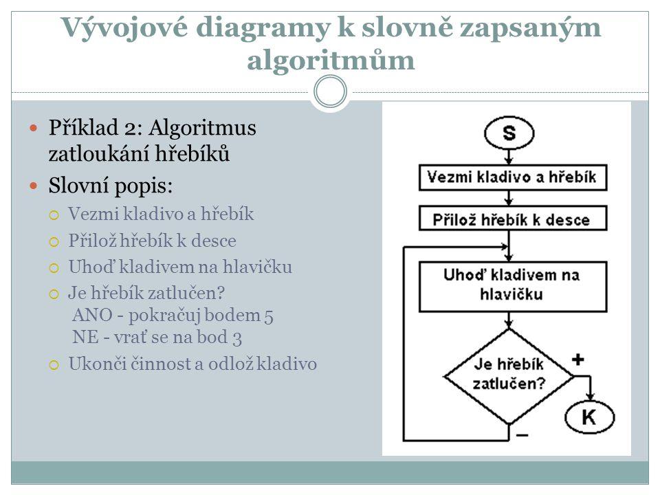 Vývojové diagramy k slovně zapsaným algoritmům Příklad 2: Algoritmus zatloukání hřebíků Slovní popis:  Vezmi kladivo a hřebík  Přilož hřebík k desce