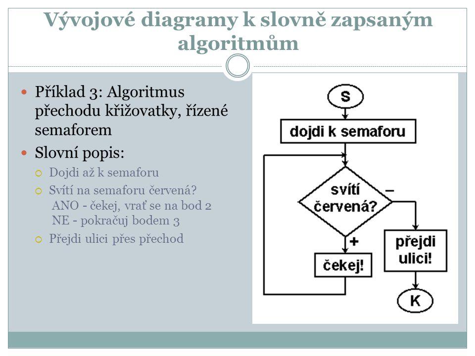Vývojové diagramy k slovně zapsaným algoritmům Příklad 3: Algoritmus přechodu křižovatky, řízené semaforem Slovní popis:  Dojdi až k semaforu  Svítí