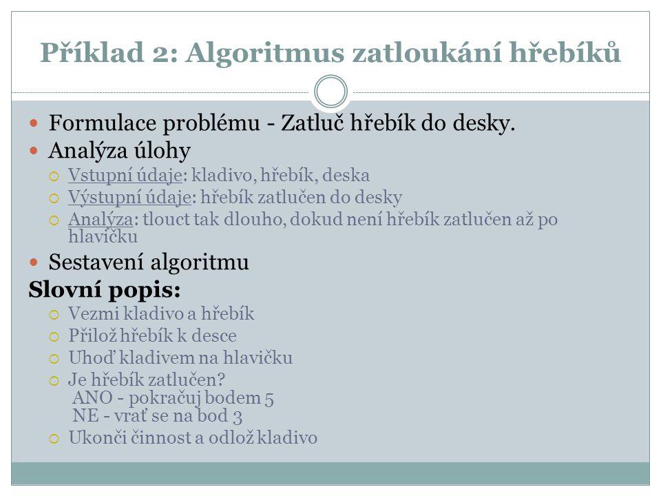 Příklad 2: Algoritmus zatloukání hřebíků Formulace problému - Zatluč hřebík do desky. Analýza úlohy  Vstupní údaje: kladivo, hřebík, deska  Výstupní