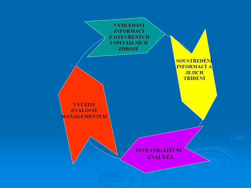 INVESTIGATIVNÍ ANALÝZA VYUŽITÍ ZNALOSTÍ MANAGEMENTEM SOUSTŘEDĚNÍ INFORMACÍ A JEJICH TŘÍDĚNÍ VYHLEDÁNÍ INFORMACÍ Z OTEVŘENÝCH I SPECIÁLNÍCH ZDROJŮ
