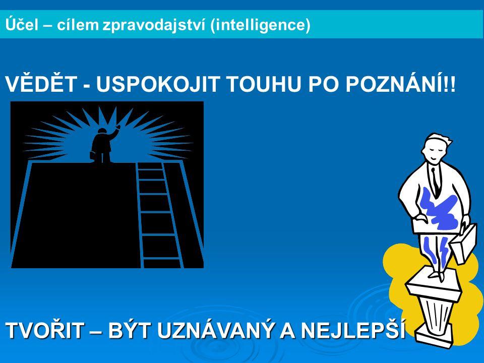 VĚDĚT - USPOKOJIT TOUHU PO POZNÁNÍ!! Účel – cílem zpravodajství (intelligence) TVOŘIT – BÝT UZNÁVANÝ A NEJLEPŠÍ