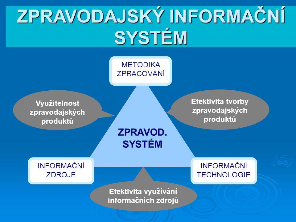 ZPRAVOD. SYSTÉM METODIKA ZPRACOVÁNÍ INFORMAČNÍ TECHNOLOGIE INFORMAČNÍ ZDROJE Efektivita využívání informačních zdrojů Využitelnost zpravodajských prod