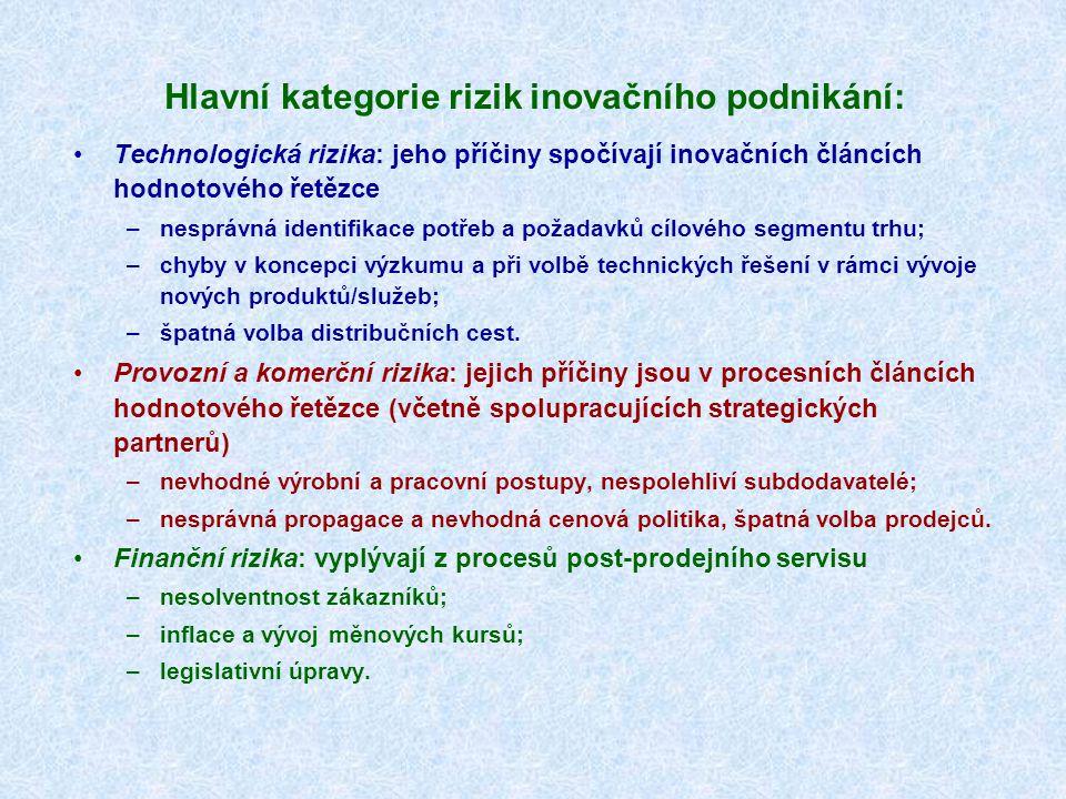 Realizace inovačního záměru musí probíhat v celém ekosystému na bázi komerčních vazeb.
