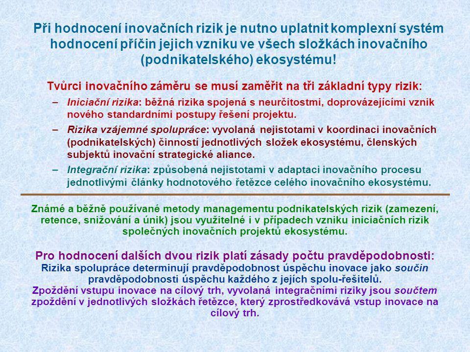 Respektování rizik při formulace inovační strategie ekosystému: Odhad vlivu rizik vzájemné spolupráce Odhad vlivu rizik inovačního projektu Odhad vlivu rizik integrace procesu Návrh inovační strategie:  Cíle inovačního řešení  Výkonnostní (výnosové) cíle  Cílové trhy MODIFIKACE CÍLŮ INOVACE REVIZE VÝCHOZÍHO KONCEPTU INOVAČNÍ STRATEGIE Změna koncepce inovačního řešení (kvalita, vlastnosti, termíny), realokace přidělených zdrojů, změna zodpovědnosti za jednotlivé části inovačního projektu, volba jiných cílových trhů, zaměření na jiné příležitosti, akvizice dalších subjektů, lobystický tlak na změnu předpisů apod.