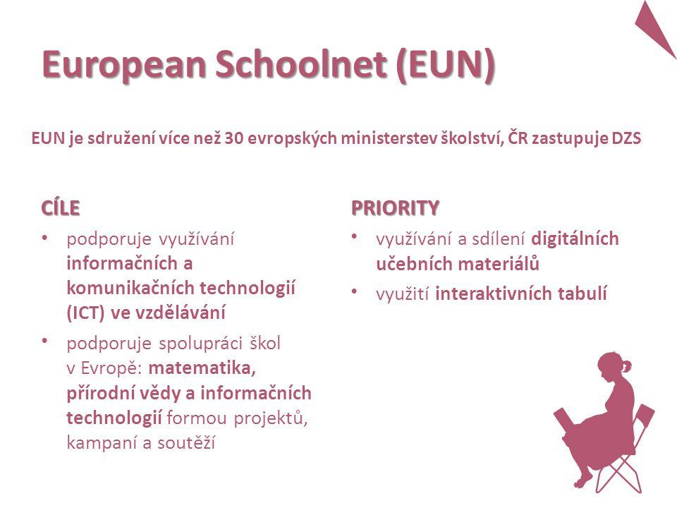 European Schoolnet (EUN) CÍLE podporuje využívání informačních a komunikačních technologií (ICT) ve vzdělávání podporuje spolupráci škol v Evropě: matematika, přírodní vědy a informačních technologií formou projektů, kampaní a soutěží EUN je sdružení více než 30 evropských ministerstev školství, ČR zastupuje DZS PRIORITY využívání a sdílení digitálních učebních materiálů využití interaktivních tabulí