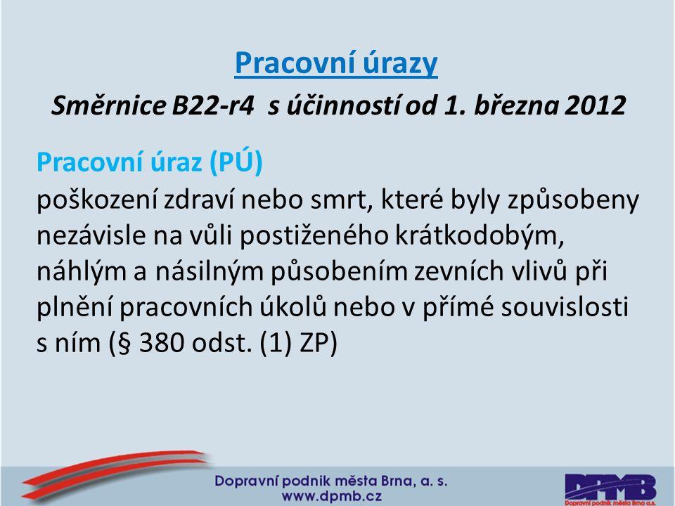 Směrnice B22-r4 s účinností od 1. března 2012 Pracovní úrazy Pracovní úraz (PÚ) poškození zdraví nebo smrt, které byly způsobeny nezávisle na vůli pos
