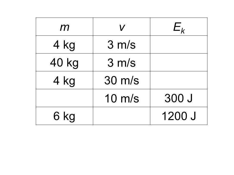 mvEkEk 4 kg3 m/s18 J 40 kg3 m/s180 J 4 kg30 m/s1800 J 6 kg10 m/s300 J 6 kg20 m/s1200 J